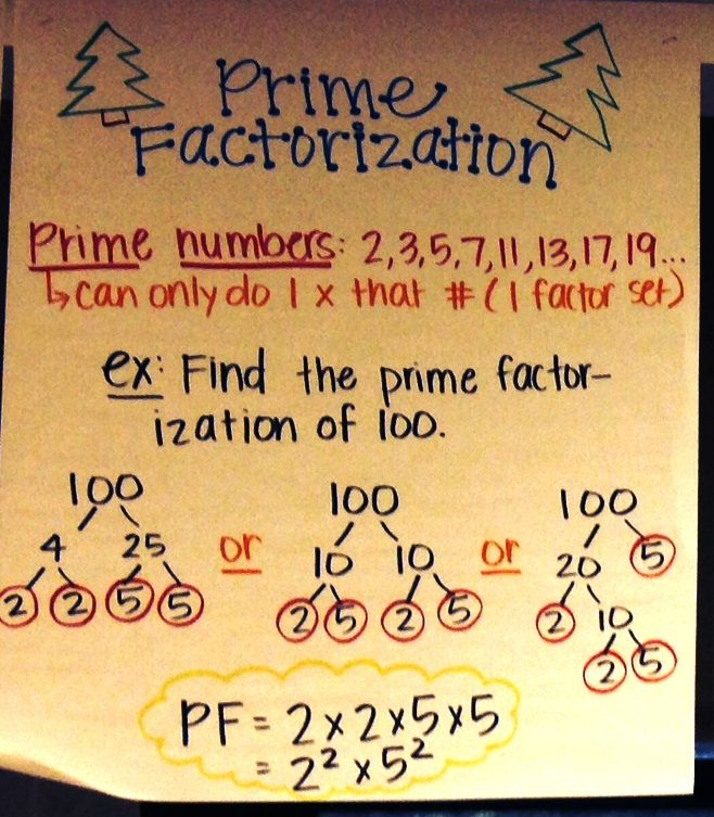 Prime Factorization from Mrs. Delaney at Orion
