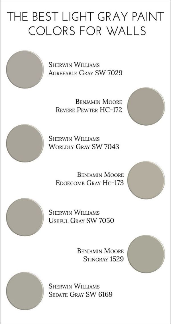 Light Gray Paint Colors For Walls. Agreeable Gray SW 7029 Sherwin Williams. Revere Pewter HC-172 Benjamin Moore. Worldly Gray SW…