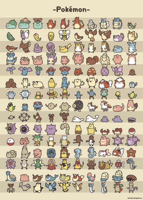 Pokémon Created byKatie Miller Available on...