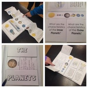 Space Interactive Notebook Pages and Templates - the awesome planets foldable, inner vs. outer planets, and more.