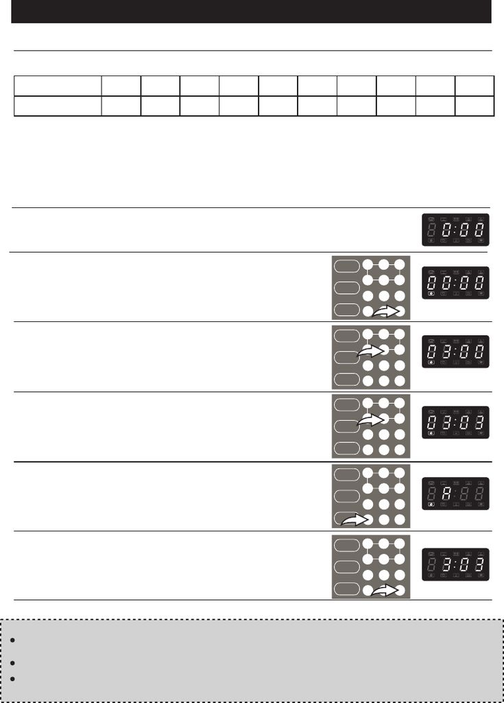 Page 10 of Emerson Microwave Oven 1000W User Guide | ManualsOnline.com