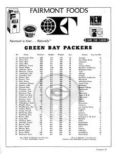 2014 Packers Roster Analysis  June 2014: Youth Will Be Served Again - http://jerseyal.com/2014/06/27/2014-packers-roster-analysis-june-2014-youth-will-be-served-again/ http://jerseyal.com/wp-content/uploads/2014/06/packers-roster-226x300.jpg