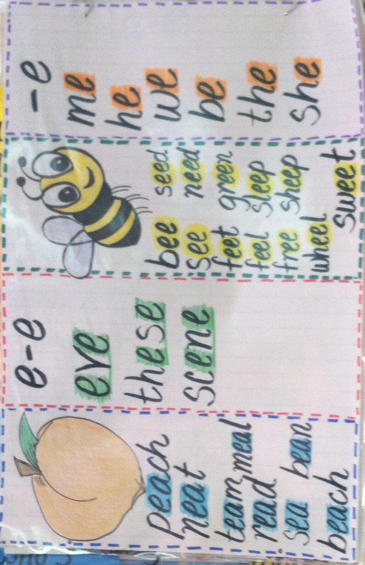 Word study first grade ELA long E