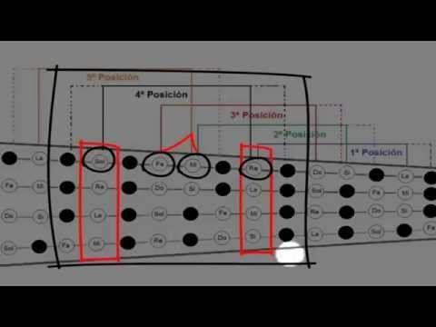 COMO TOCAR VIOLIN - LAS 5 PRIMERAS POSICIONES DEL VIOLIN - YouTube