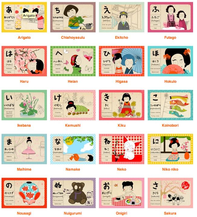 Japanese Alphabet Primer by Madame MO
