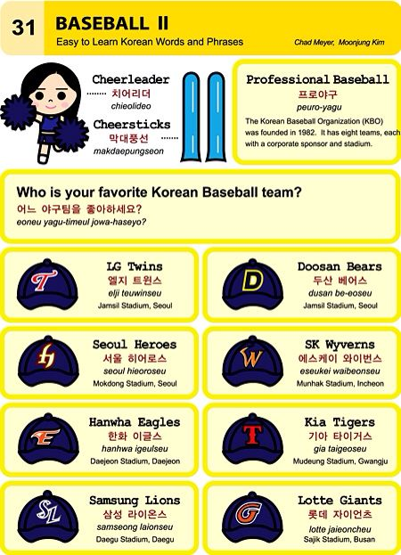 Baseball South Korea - KBO predictions