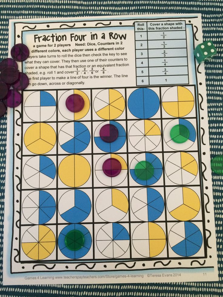 Math projects for 4th grade