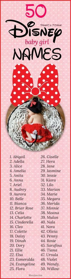 Baby names inspired by Disney brings a lot of positive memories. Were sure movies such as Aladdin Lion King Beauty and the Beast and Pinocchio shaped your childhood. #names #baby #girls #babynames #disney