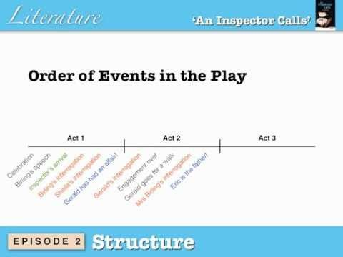 An Inspector Calls 2 - Structure