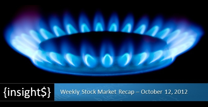WEEKLY STOCK MARKET RECAP 10.12.12 - Natural gas is the only bright spot as 9 of 9 U.S. sectors posted losses this past week.