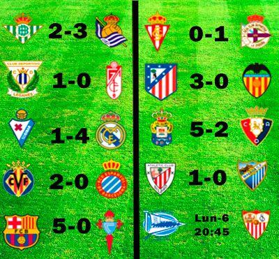 La Liga Full: Resultados jornada 26 a Falta del último partido