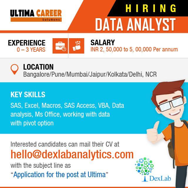 Hiring Data Analyst