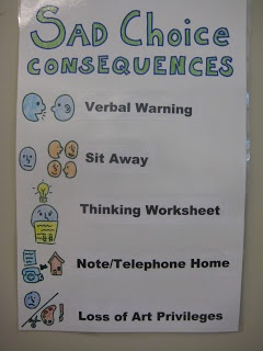 Sad Choice Consequences- displayed in the room so students clearly know what to expected if they make sad choices