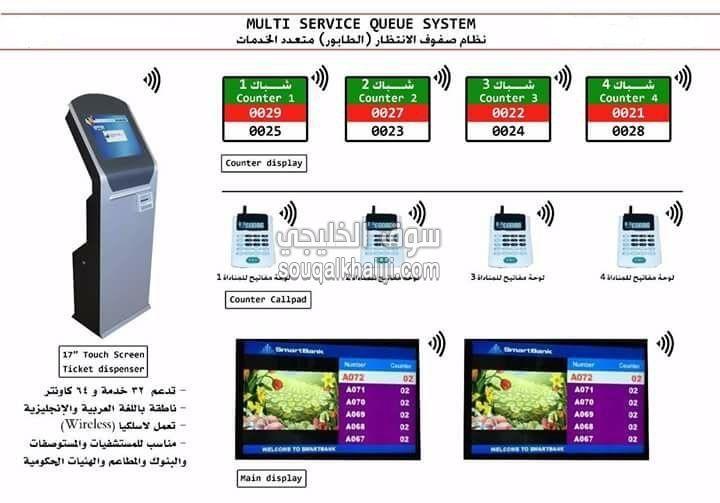 اجهزة 20بصمة 20والتحكم 20بالدخول 20والخروج Counter Display Touch Screen System