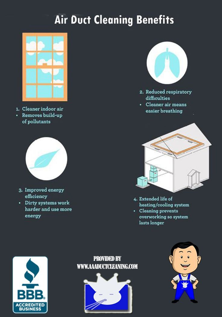 Pin By Home Air Quality Guides Educ On Home Maintenance Advice Duct Cleaning Clean Air Ducts Hvac Air