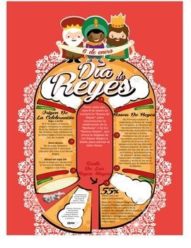 I created this activity using an IPA (Integrated Performance Assessment) template for an interpretive task.  Included are two activities 1.  Infograph on Three Kings Day and interpretive task worksheet2.  Infograph on celebrating Christmas in Spain with interpretive task worksheet*I did not create the infograph, it is an image found on the Internet.