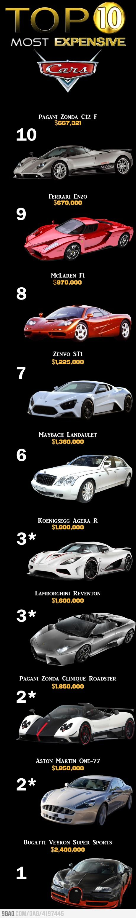 Most Expensive Cars In The World - Of course, mine would be NUMBER 1!!!!!