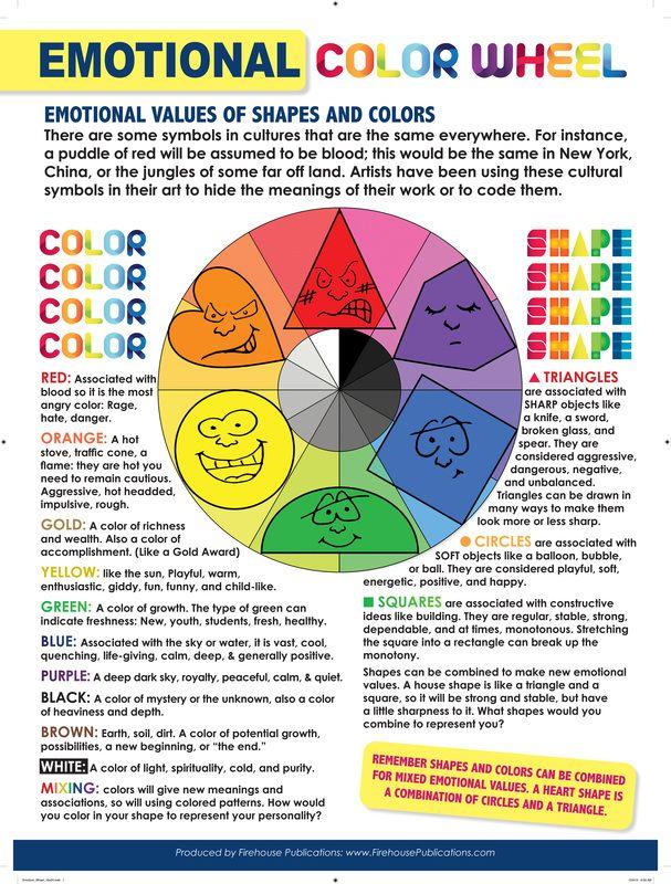 Emotional Color Wheel Elements Principles Pinterest