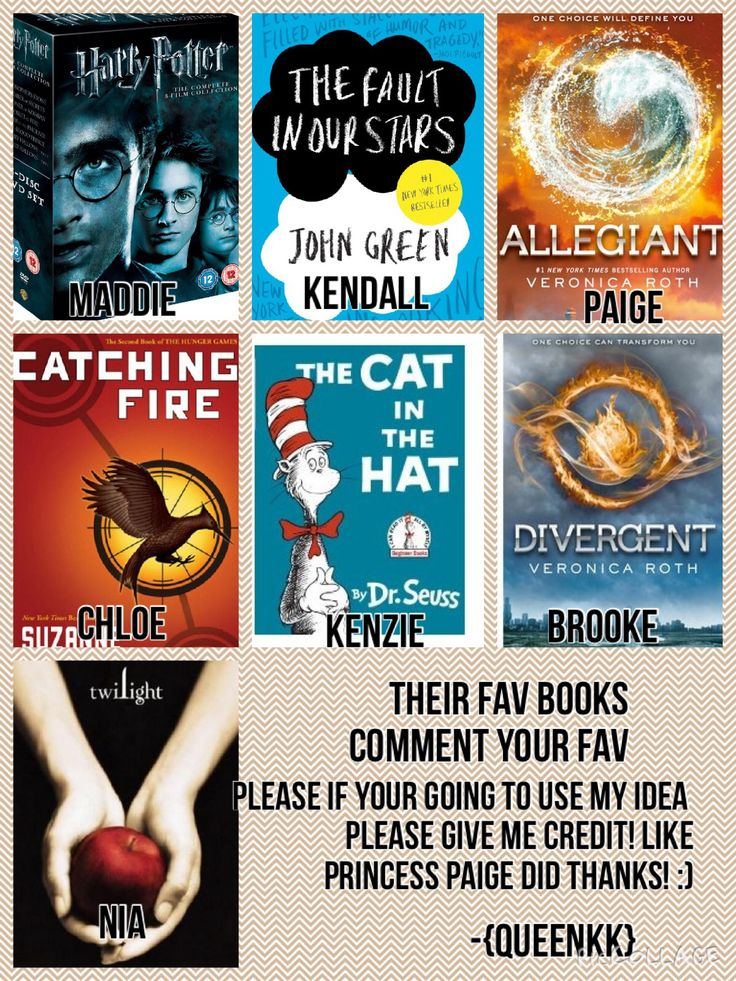 divergent summery Get all the key plot points of veronica roth's divergent on one page from the  creators of sparknotes.