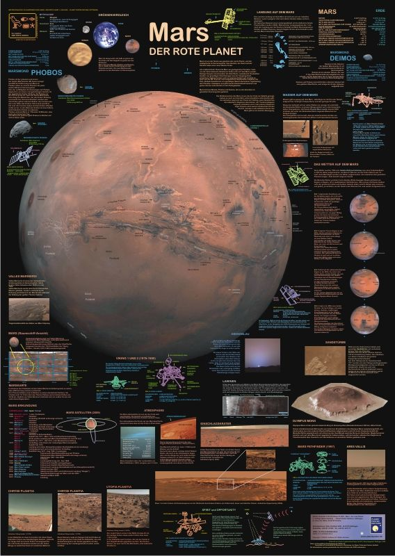 Best 10+ Mars ideas on Pinterest | Red planet, M&m mars ...