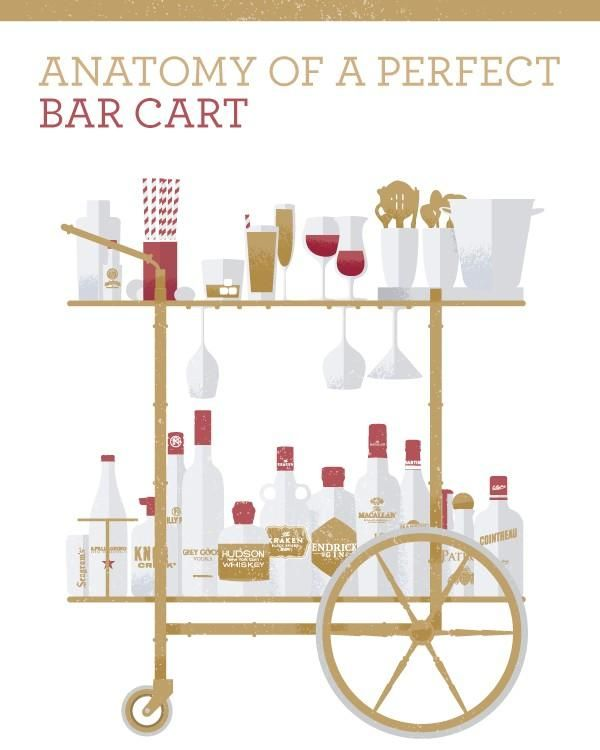 Anatomy of a Bar Cart - what you need for a perfect bar cart