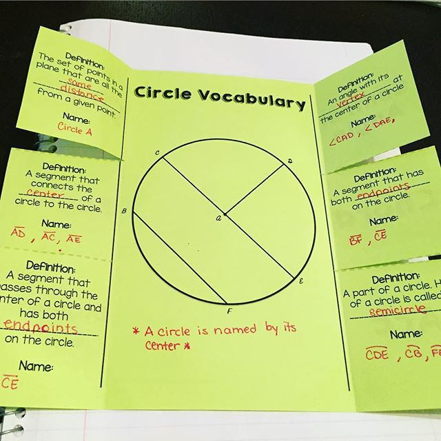 Circle vocabulary foldable for interactive math notebooks!