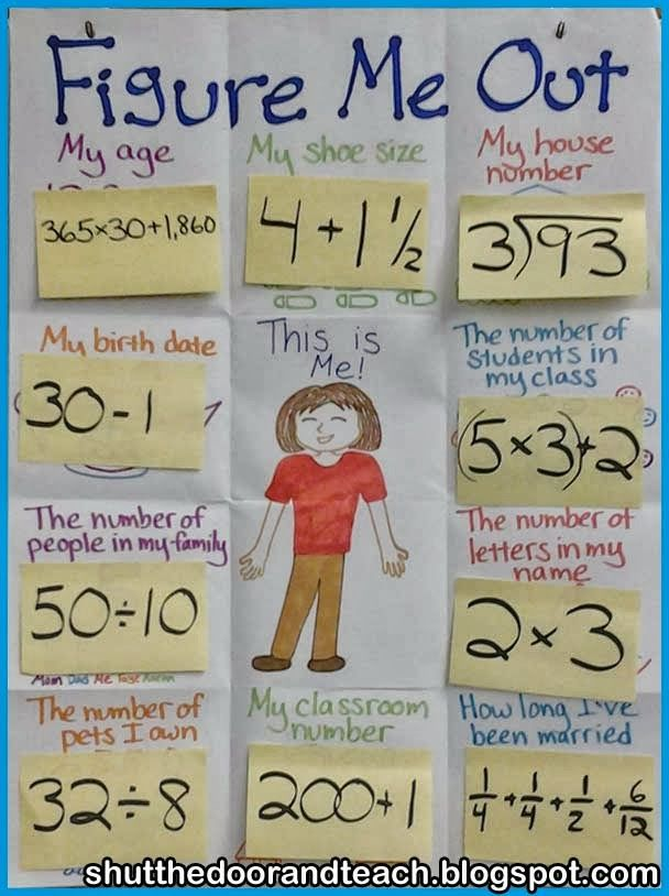 math about me posters - Google Search