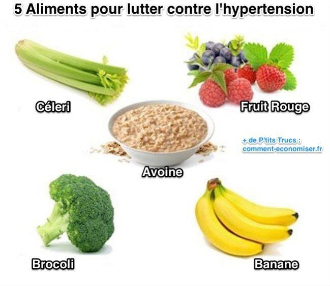 L'hypertension peut être atténuée avec 5 super aliments. Ils constituent la base d'une alimentation forte en fibres, en antioxydants et en Potassium pour diminuer l'hypertension. Voici donc ces 5 super aliments qui vont vous permettre de vivre plus longtemps.  Découvrez l'astuce ici : http://www.comment-economiser.fr/super-aliment-diminue-hypertension.html?utm_content=buffer83149&utm_medium=social&utm_source=pinterest.com&utm_campaign=buffer
