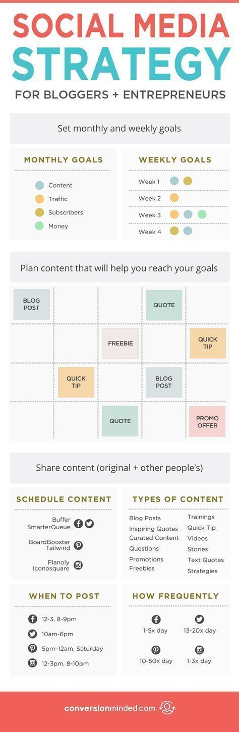 How to Create a Social Media Strategy That Works   If you're ready to get serious about social media, but aren't sure about the best ways to use it for your blog or business, this post is for you! It includes 9 tips for bloggers and entrepreneurs to help