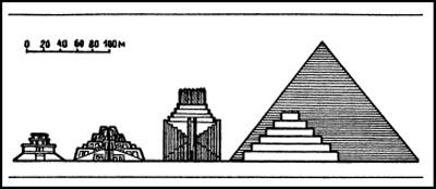Месопотамские зиккураты и египетские пирамиды.  Слева направо: зиккурат Ану в Эриду, зиккурат Инанны в Уруке, зиккурат Этеменанки в Вавилоне (так называемая Вавилонская башня), пирамиды Джосера и Хуфу