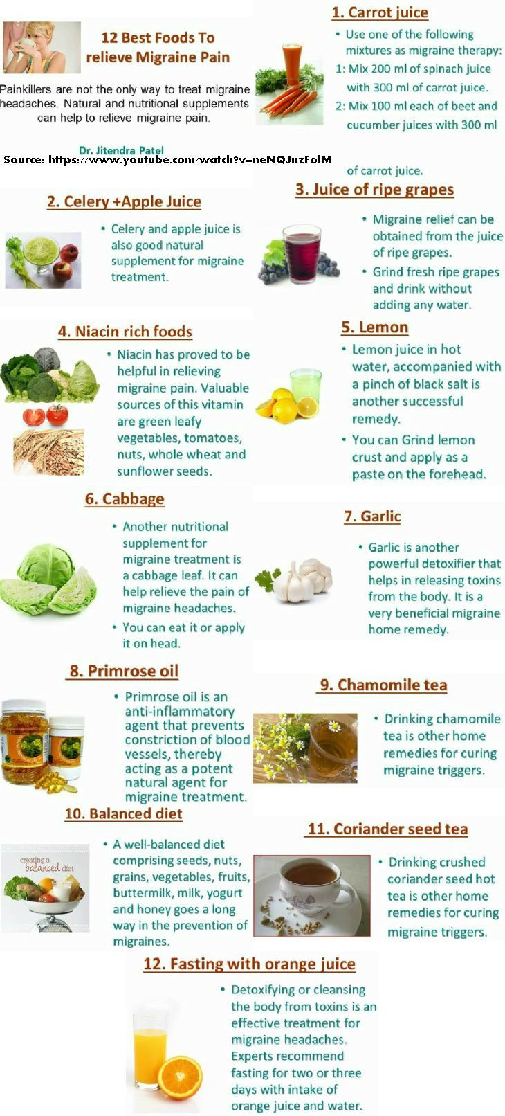 What helps migraines: How to relieve migraines 12 Best Foods to Relieve Migraine Pain Infographic 1. Carrot juice 2. Celery +Apple Juice 3. Juice of ripe grapes 4. Niacin rich foods 5. Lemon 6. Cabbage 7. Garlic 8. Primrose Oil 9. Chamomile tea 10. Balanced diet 11. Coriander seed tea 12. Orange juice fast Dr. Jitendra Patel link
