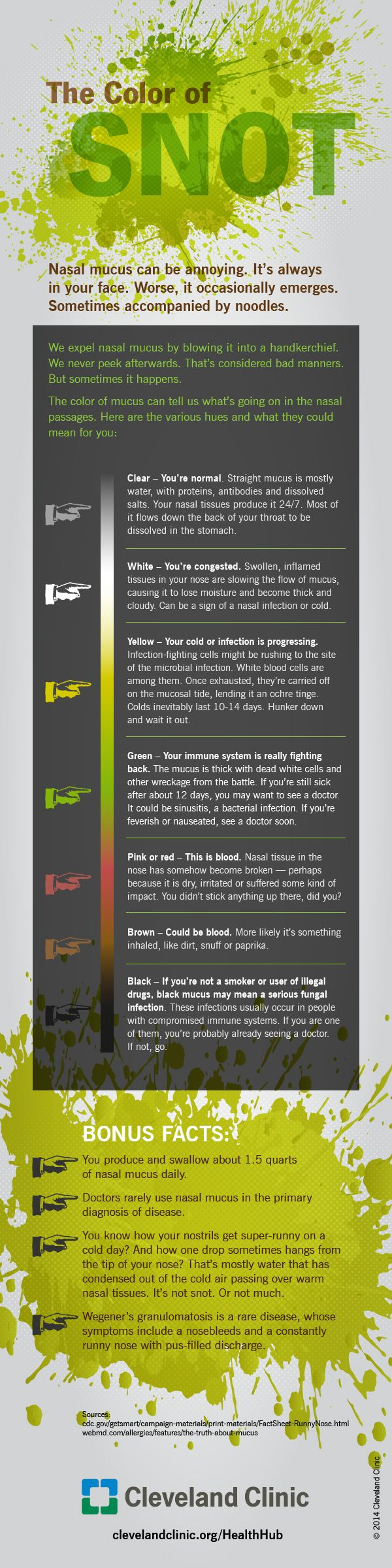 LOL, gross, but useful!! Boogers. They have a job to do. But what does the color really mean? #infographic
