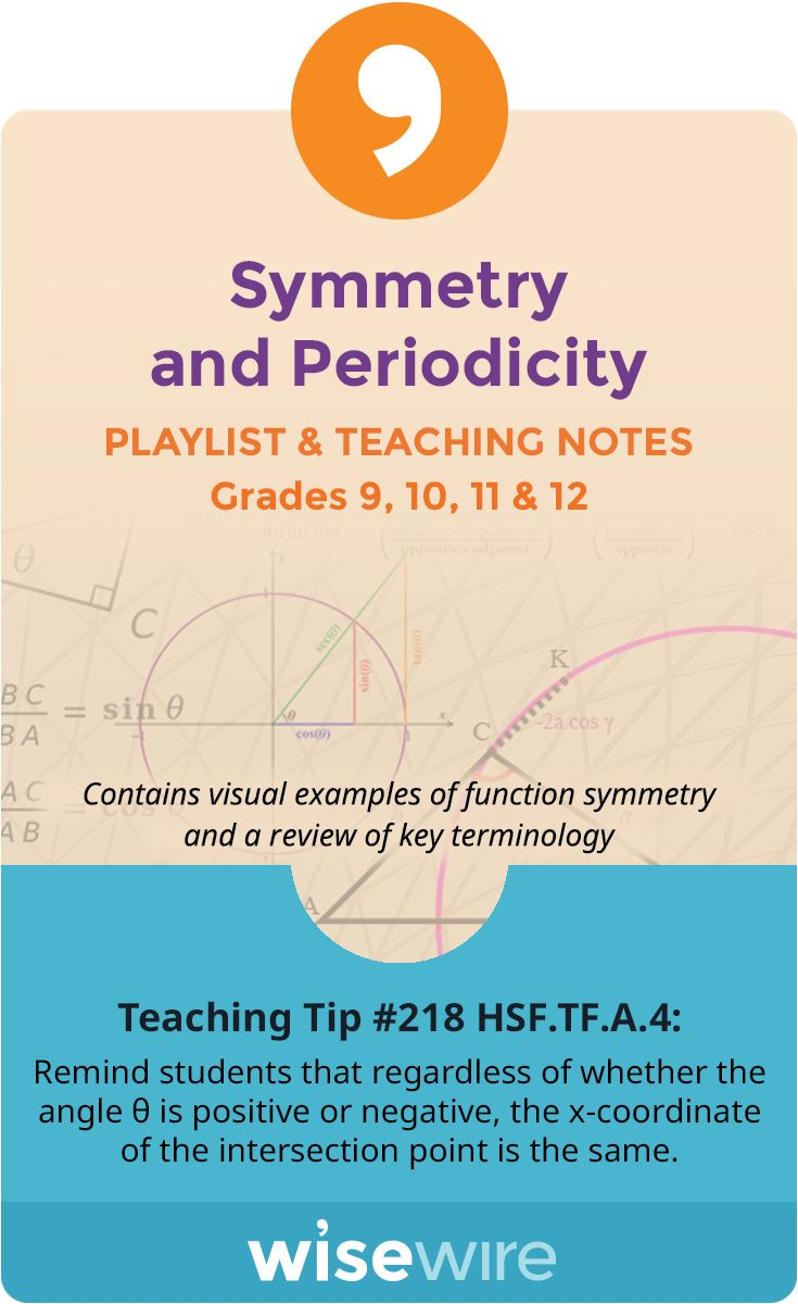 Symmetry And Periodicity  Playlist And Teaching Notes