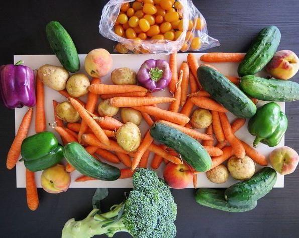 Découvrez comment manger bio pour pas cher grâce à nos trucs et en vous fiant à…
