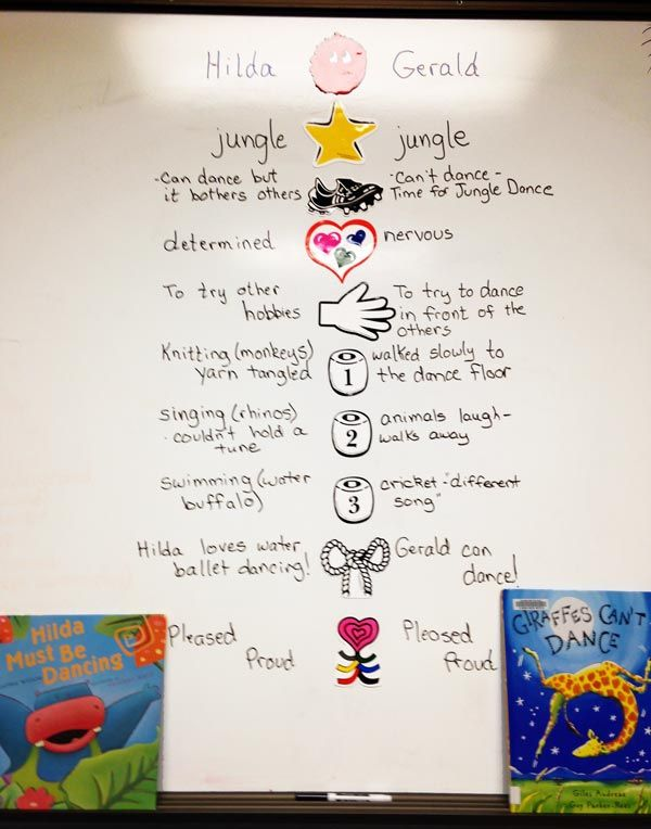 Whiteboard/Magnets 2