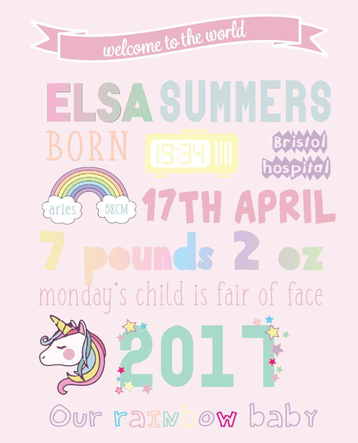 Unicorn nursery, unicorn party, unicorn birthday, unicorn nursery print, unicorn baby gift, nursery decor, nursery print, girls nursery