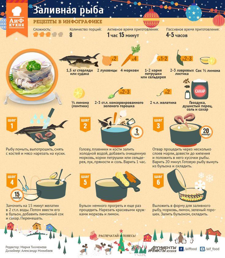 Заливная рыба: самый простой рецепт   Стол   Новый год   Аргументы и Факты
