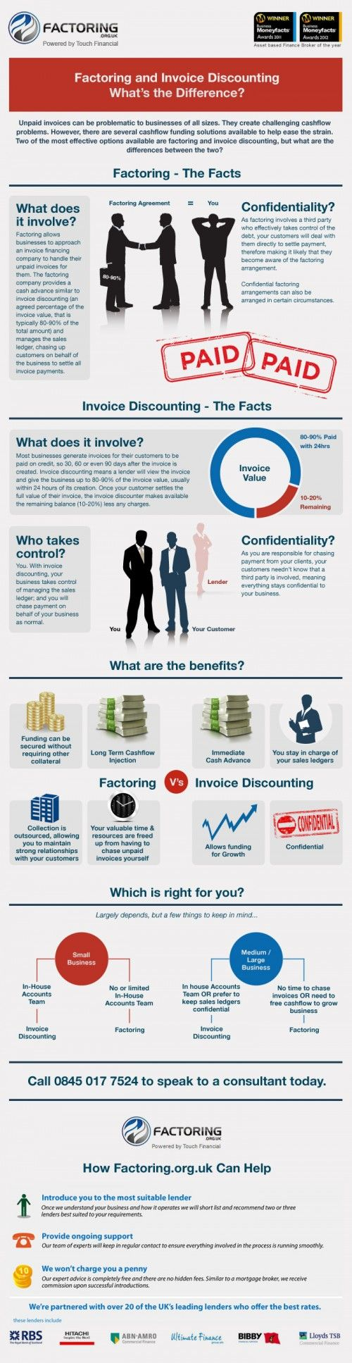 Factoring And Invoice Discounting – What's The Difference? – #Infographic