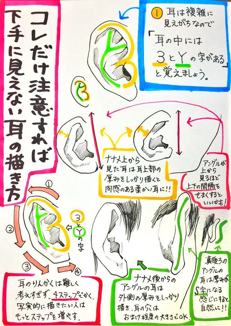 吉村拓也氏による耳と非イケメンの描き方のコツ