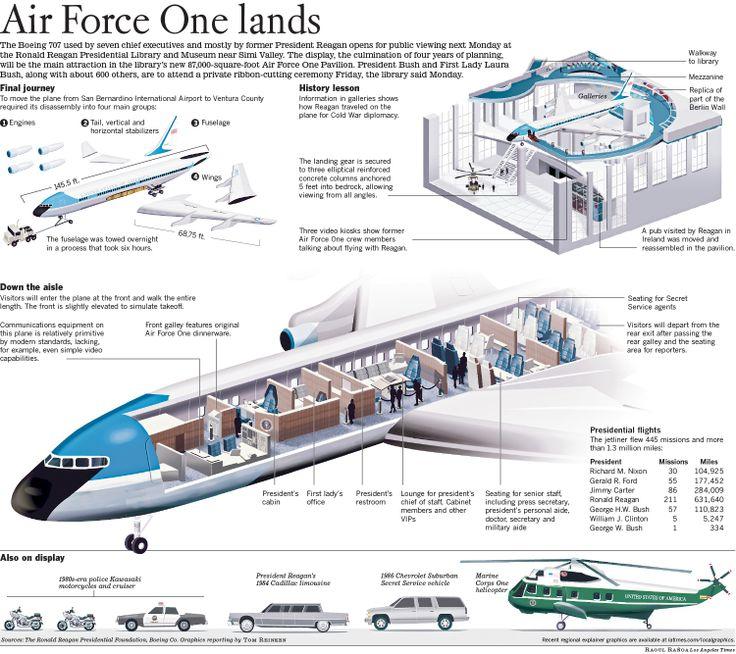 air force 1 blueprint nz