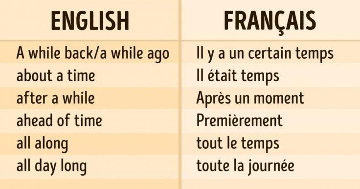 L'anglais abeaucoup d'expressions idiomatiques difficiles parfois àcomprendre, mais qu'il faut absolument connaître.