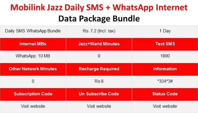 Mobilink Jazz Daily Sms Whatsapp Internet Data Package Bundle Internet Packages 4g Internet Jazz Internet