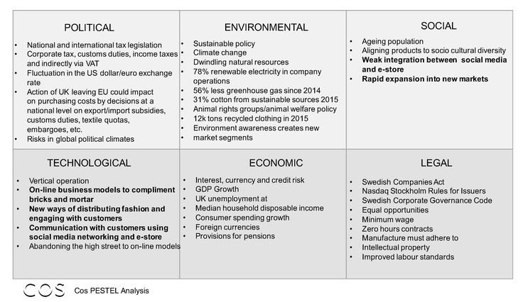 swot and pestel analysis of nokia Microsoft corporation's pestel/pestle analysis (political, economic, social, technological, ecological, legal external factors) is shown in this case study.