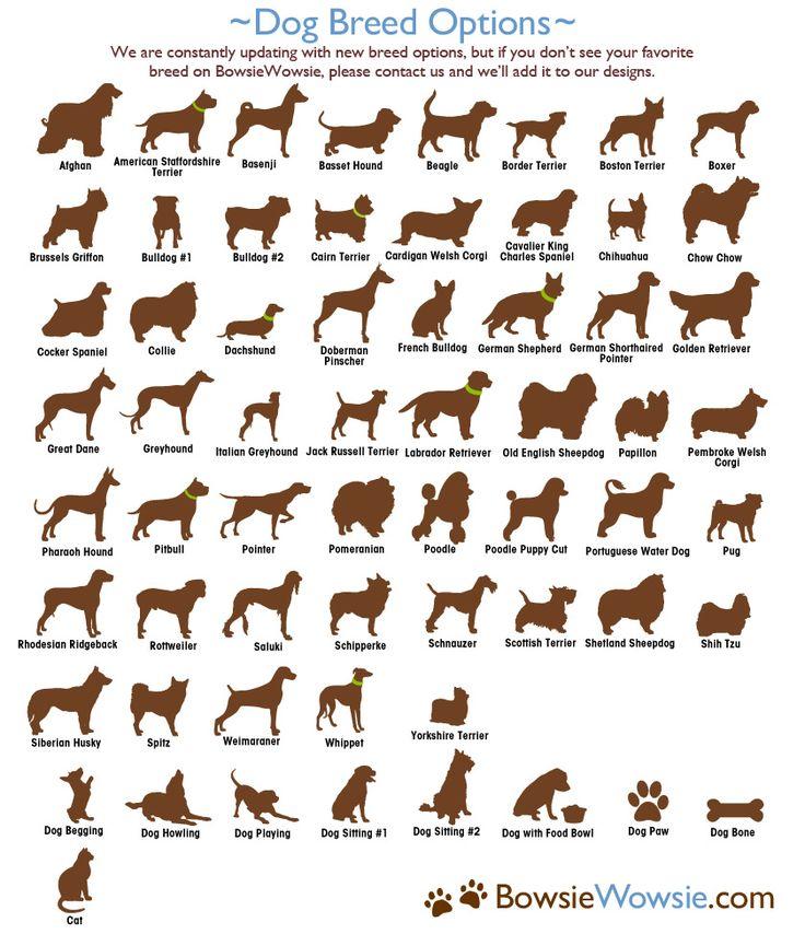 Personalized Dog Silhouette Silhouettes - Bowsie Wowsie ...