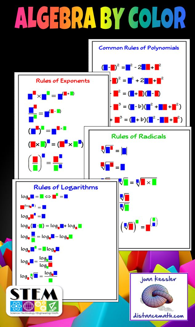 Fun way to teach the rules.  These four posters or handouts are designed to help all students, but especially the visual learner. Sometimes all the x's, y's, a's, b's, big variables, and little variables in formulas can overwhelm a student. Hopefully, these handouts will remove some of the obstacles and enable your students to easily move forward through Algebra.
