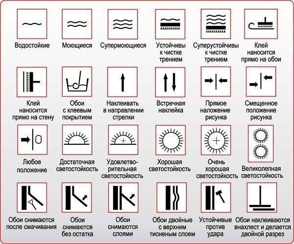 На заметку. Что значат надписи на обоях?  #жк_науковий #недвижимостькиев #квартиры