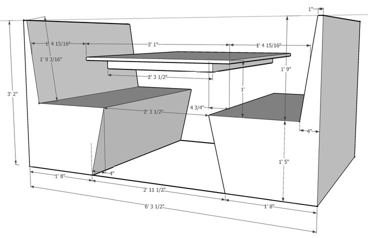 Someone out there reckon these dimensions worked who knows something to use as point of - Kitchen bench designs ...