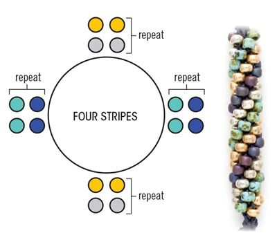 How to plan your kumihimo beading