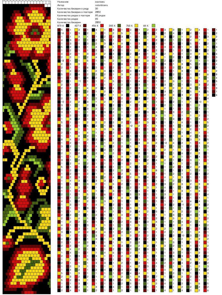Схемы жгутов-2 – 639 фотографий