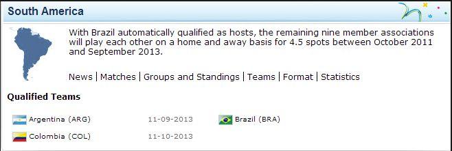 La FIFA ya lo hizo oficial, Colombia lista para Brasil 2014